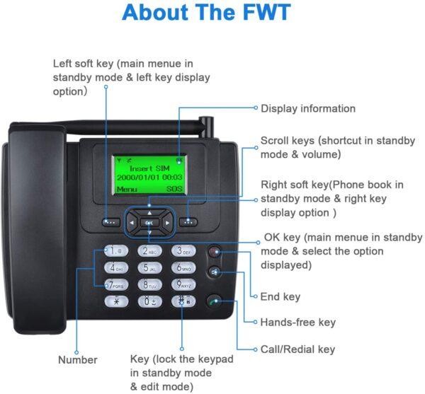 Desktop Telephone Wireless SIM Card Phone SMS Function
